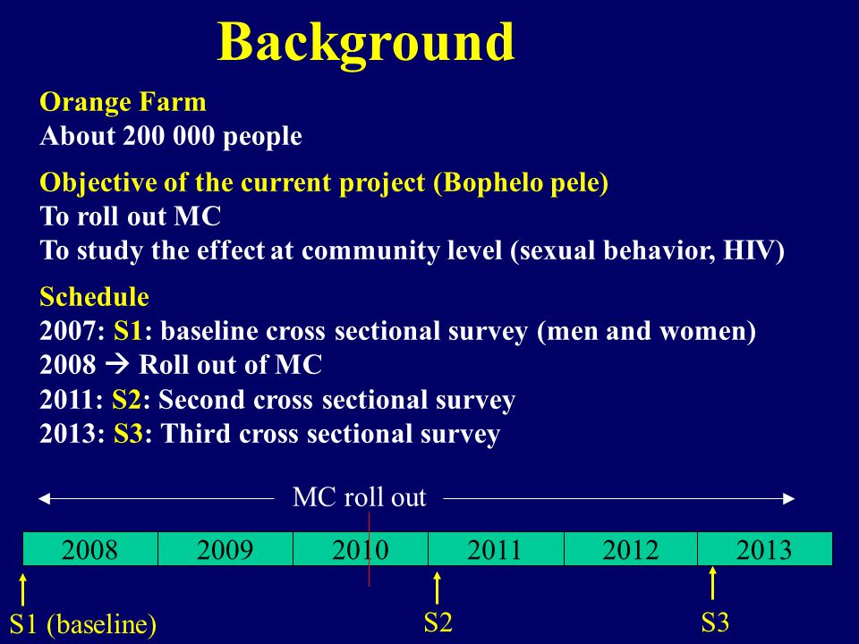 Background Orange Farm About 200 000 people Objective of the current project (Bophelo pele) To roll out MC To study the effect at community level (sexual behavior, HIV) Schedule 2007: S1: baseline cross sectional survey (men and women) 2008  Roll out of MC 2011: S2: Second cross sectional survey 2013: S3: Third cross sectional survey 20082009201020112012 S1 (baseline) MC roll out S2 2013 S3