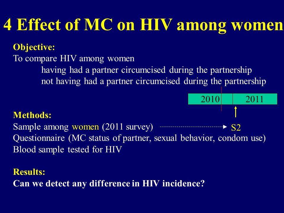 4 Effect of MC on HIV among women Objective: To compare HIV among women having had a partner circumcised during the partnership not having had a partner circumcised during the partnership Methods: Sample among women (2011 survey) Questionnaire (MC status of partner, sexual behavior, condom use) Blood sample tested for HIV Results: Can we detect any difference in HIV incidence.