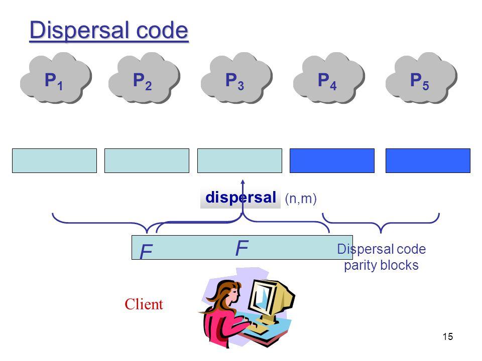 15 Dispersal code Client F dispersal (n,m) P1P1 P2P2 P3P3 P4P4 P5P5 F Dispersal code parity blocks