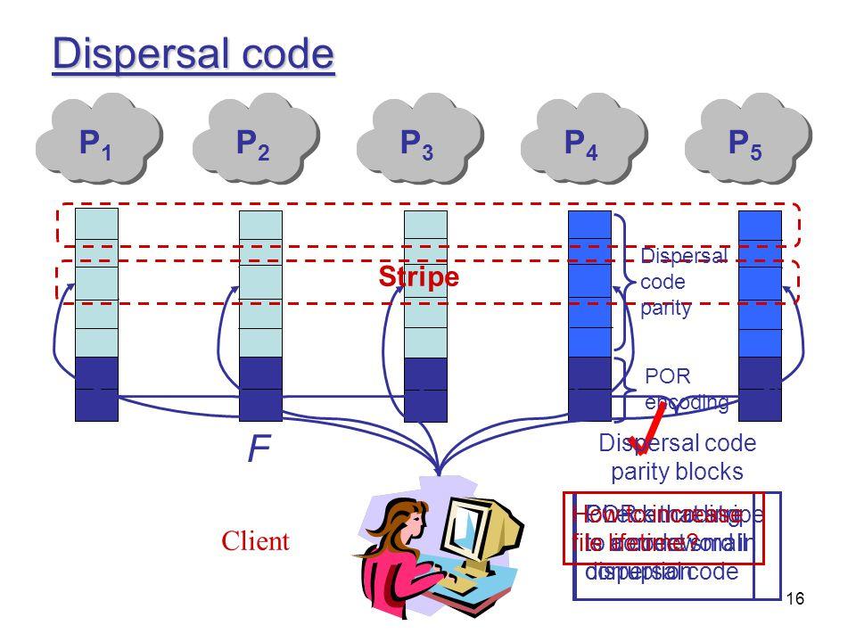 16 Dispersal code Client P1P1 P2P2 P3P3 P4P4 P5P5 Stripe Check that stripe is a codeword in dispersal code POR encoding to correct small corruption Di
