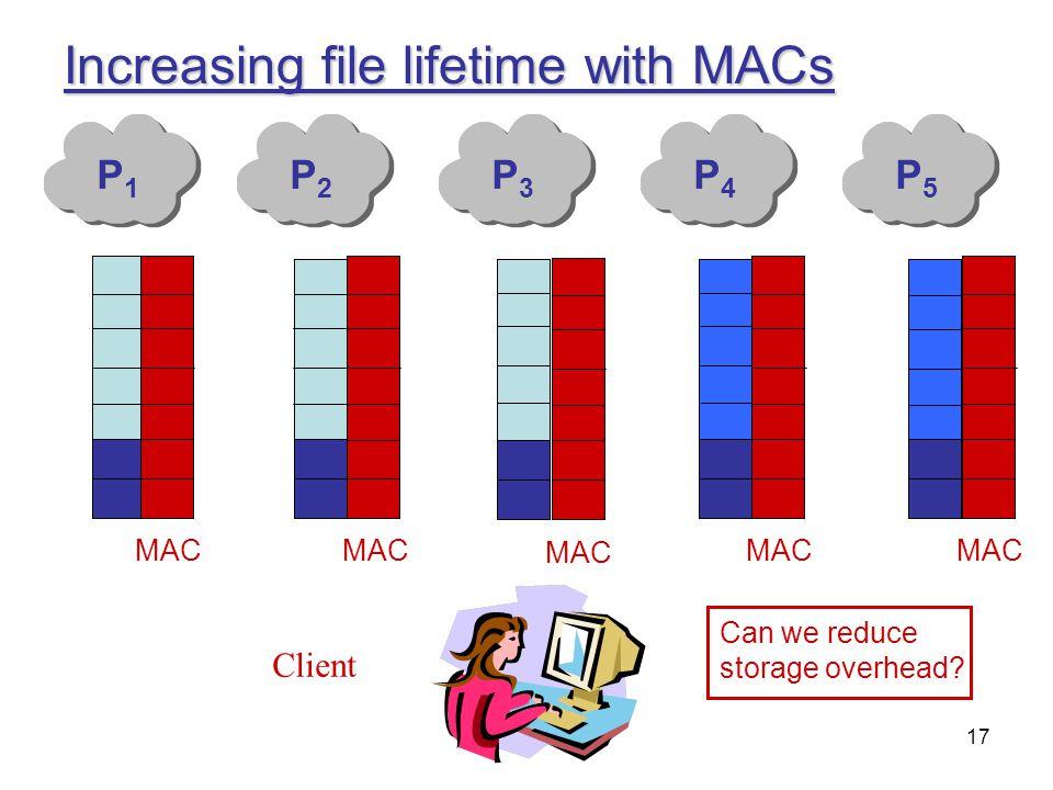 17 Increasing file lifetime with MACs Client P1P1 P2P2 P3P3 P4P4 P5P5 MAC Can we reduce storage overhead?