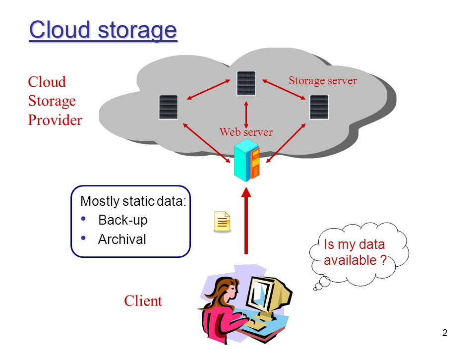 3 Proofs of Retrievability (PORs) Cloud Storage Provider Client F Encoding k Corrects small corruption