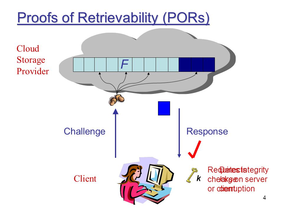 5 When PORs fail Cloud Storage Provider Client F F k ChallengeResponse decoder Unrecoverable