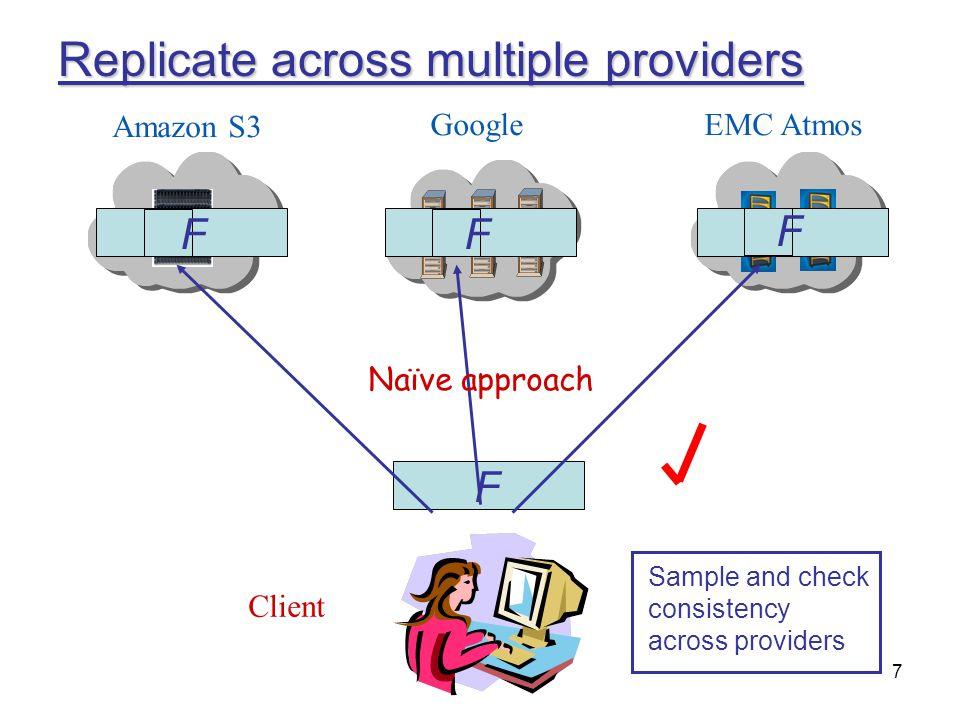 7 Replicate across multiple providers Amazon S3 GoogleEMC Atmos Client F Sample and check consistency across providers FF F Naïve approach