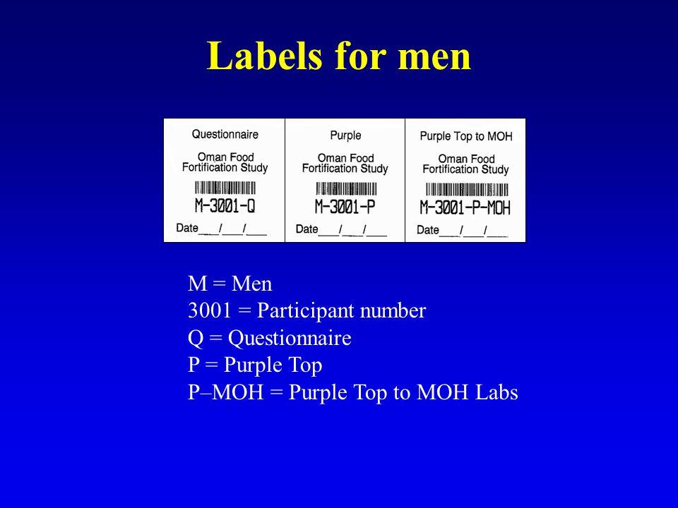 Labels for men M = Men 3001 = Participant number Q = Questionnaire P = Purple Top P–MOH = Purple Top to MOH Labs