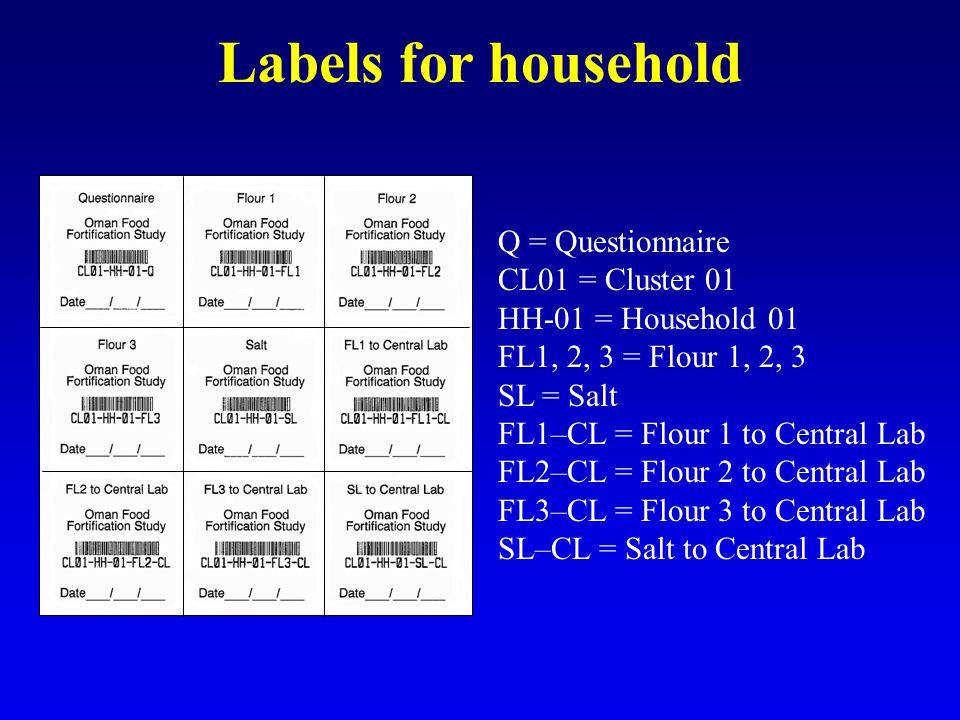 Labels for household Q = Questionnaire CL01 = Cluster 01 HH-01 = Household 01 FL1, 2, 3 = Flour 1, 2, 3 SL = Salt FL1–CL = Flour 1 to Central Lab FL2–CL = Flour 2 to Central Lab FL3–CL = Flour 3 to Central Lab SL–CL = Salt to Central Lab