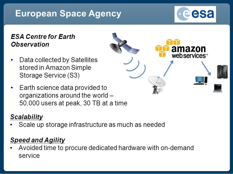 European Space Agency ESA Centre for Earth Observation Data collected by Satellites stored in Amazon Simple Storage Service (S3) Earth science data provided to organizations around the world – 50,000 users at peak, 30 TB at a time Scalability Scale up storage infrastructure as much as needed Speed and Agility Avoided time to procure dedicated hardware with on-demand service