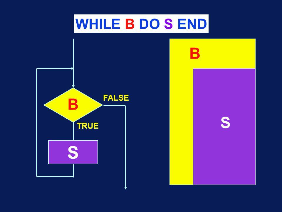 WHILE B DO S END B S TRUE FALSE S B