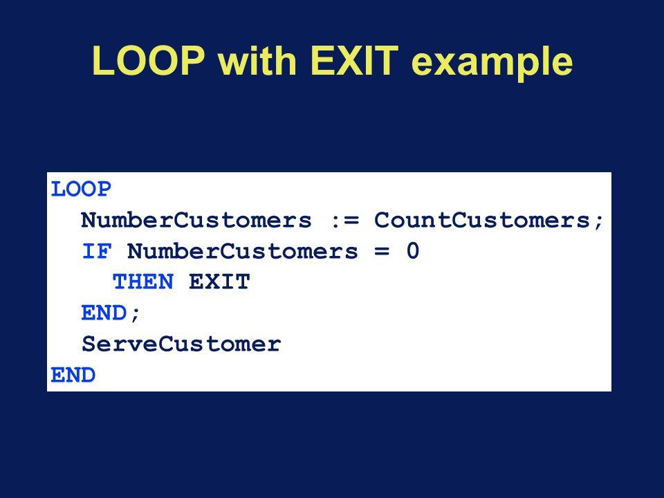 LOOP with EXIT example LOOP NumberCustomers := CountCustomers; IF NumberCustomers = 0 THEN EXIT END; ServeCustomer END
