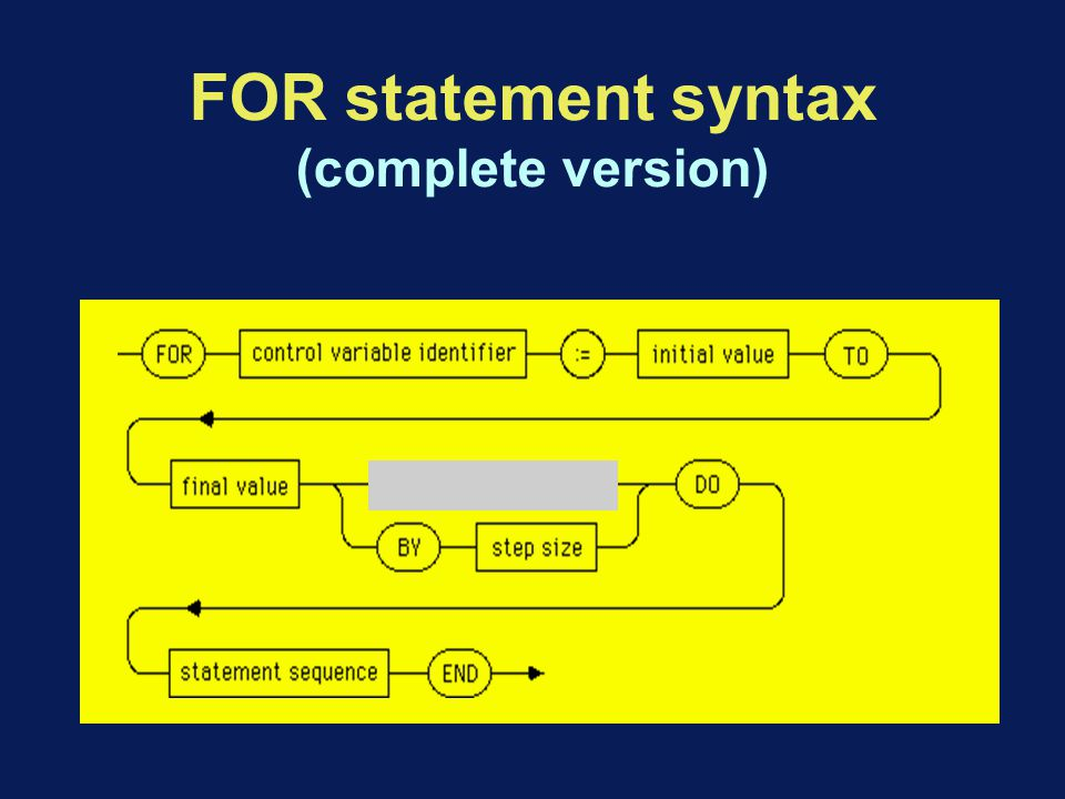 FOR statement syntax (complete version)
