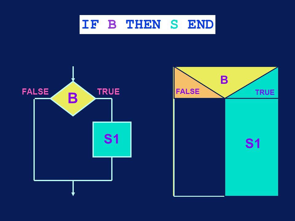 IF B THEN S END B S1 FALSETRUE B FALSE TRUE S1