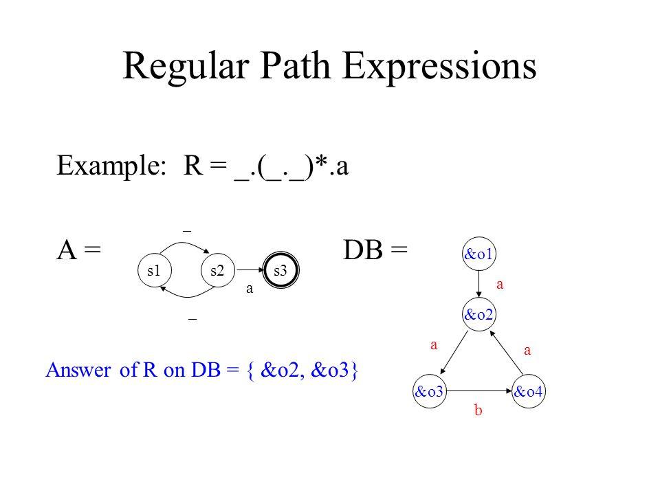 12 Regular Path Expressions Example: R = _.(_._)*.a A = DB = &o1 &o2 &o3&o4 a a b a s1s2 s3 _ _ a Answer of R on DB = { &o2, &o3}