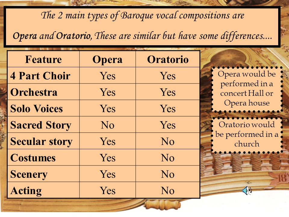 The 2 main types of Baroque vocal compositions are Opera and Oratorio, These are similar but have some differences....