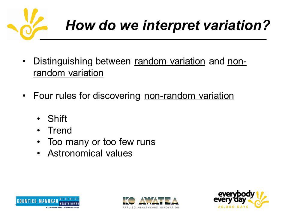 How do we interpret variation.