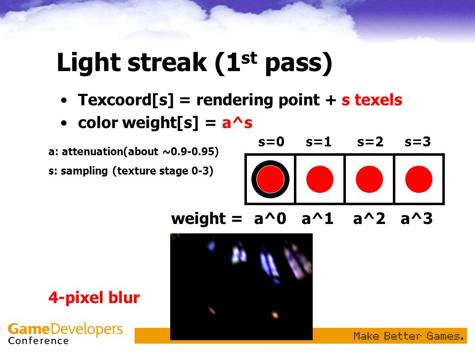 Light streak (1 st pass) Texcoord[s] = rendering point + s texels color weight[s] = a^s a^0a^1a^2a^3weight = 4-pixel blur a: attenuation(about ~0.9-0.95) s: sampling (texture stage 0-3) s=0s=1s=2s=3