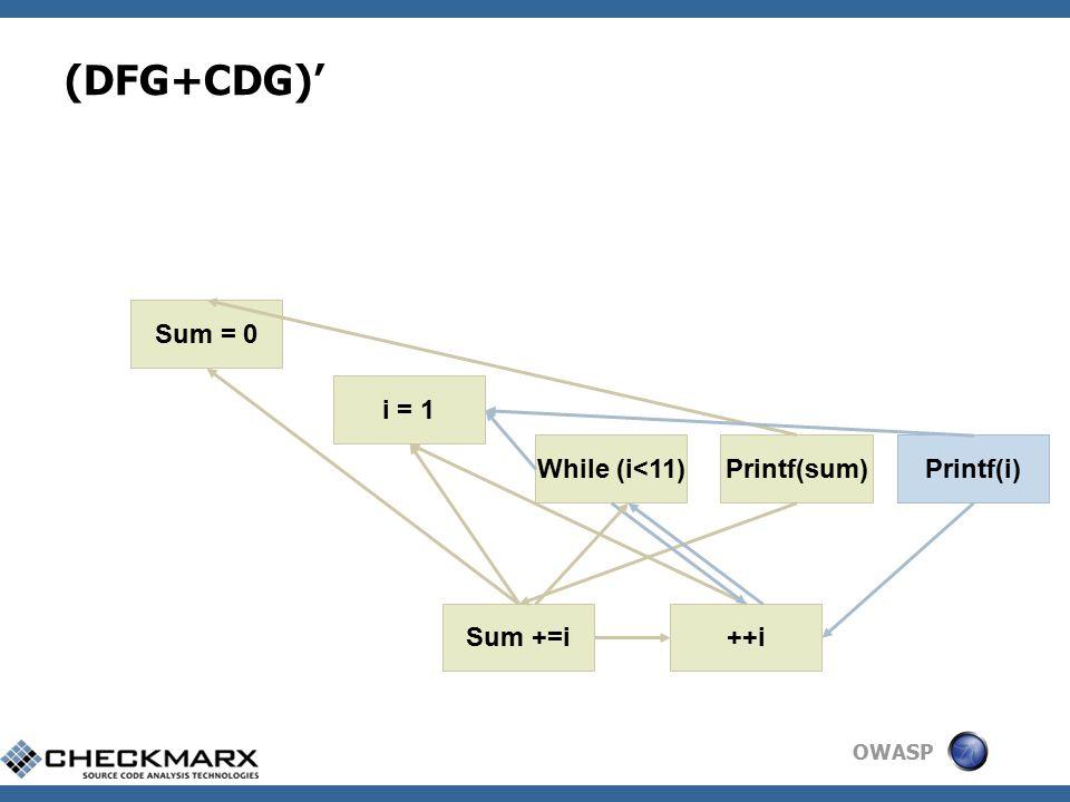 OWASP (DFG+CDG)' Sum = 0 i = 1 While (i<11)Printf(sum)Printf(i) ++iSum +=i