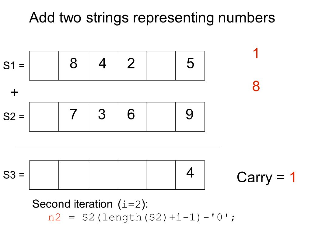 Add two strings representing numbers + 8 8 7 42 9 1 63 5 Carry = 1 S1 = S2 = S3 = Second iteration ( i=2 ): n2 = S2(length(S2)+i-1)- 0 ; 4