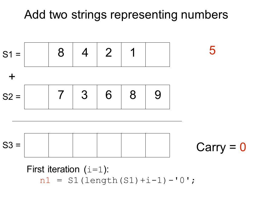 Add two strings representing numbers + 8 87 42 9 1 63 5 Carry = 0 S1 = S2 = S3 = First iteration ( i=1 ): n2 = S2(length(S2)+i-1)- 0 ;