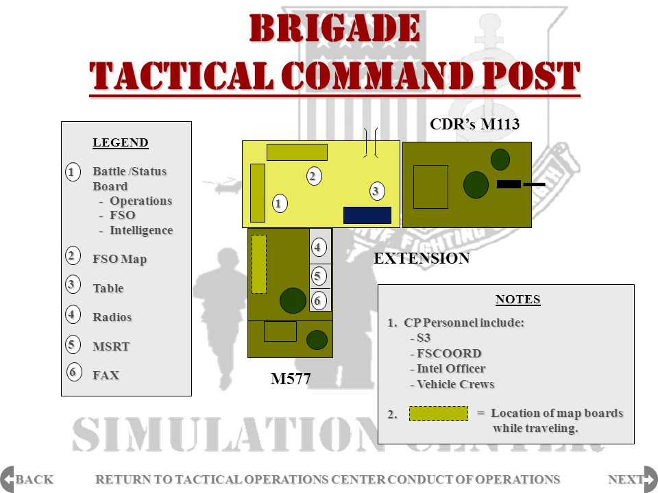 BACK NEXT RETURN TO TACTICAL OPERATIONS CENTER CONDUCT OF OPERATIONS RETURN TO TACTICAL OPERATIONS CENTER CONDUCT OF OPERATIONS LEGEND Battle /Status
