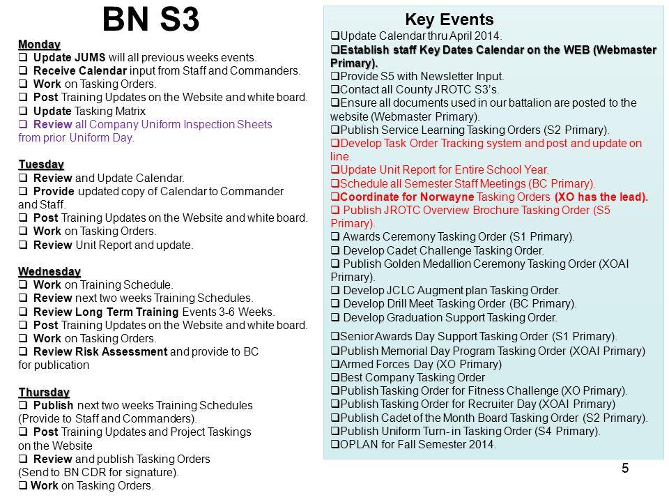 BN S4 Monday  Update JUMS will all uniform information.