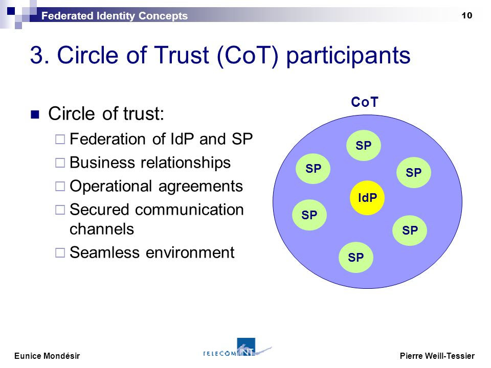 Eunice Mondésir Pierre Weill-Tessier 10 3. Circle of Trust (CoT) participants Circle of trust:  Federation of IdP and SP  Business relationships  O