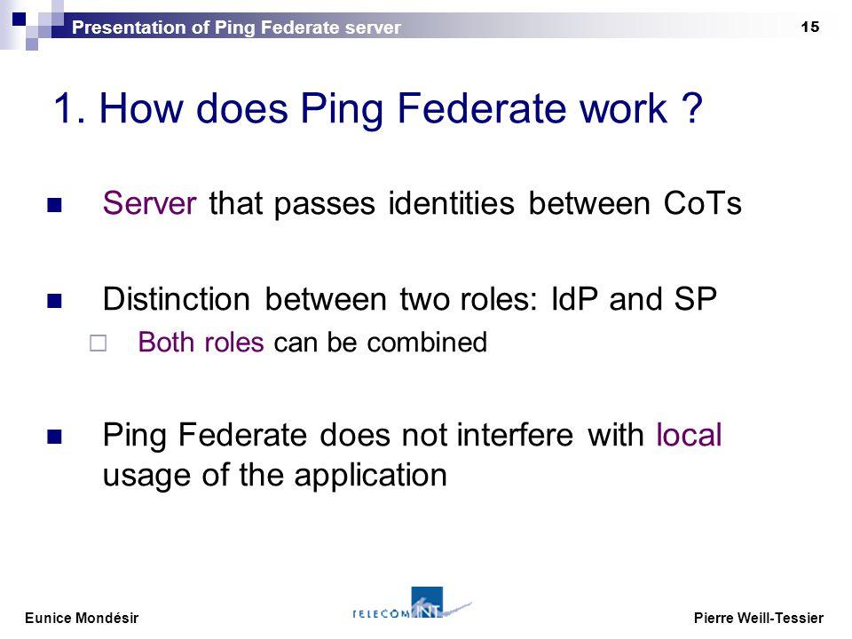 Eunice Mondésir Pierre Weill-Tessier 15 1. How does Ping Federate work .
