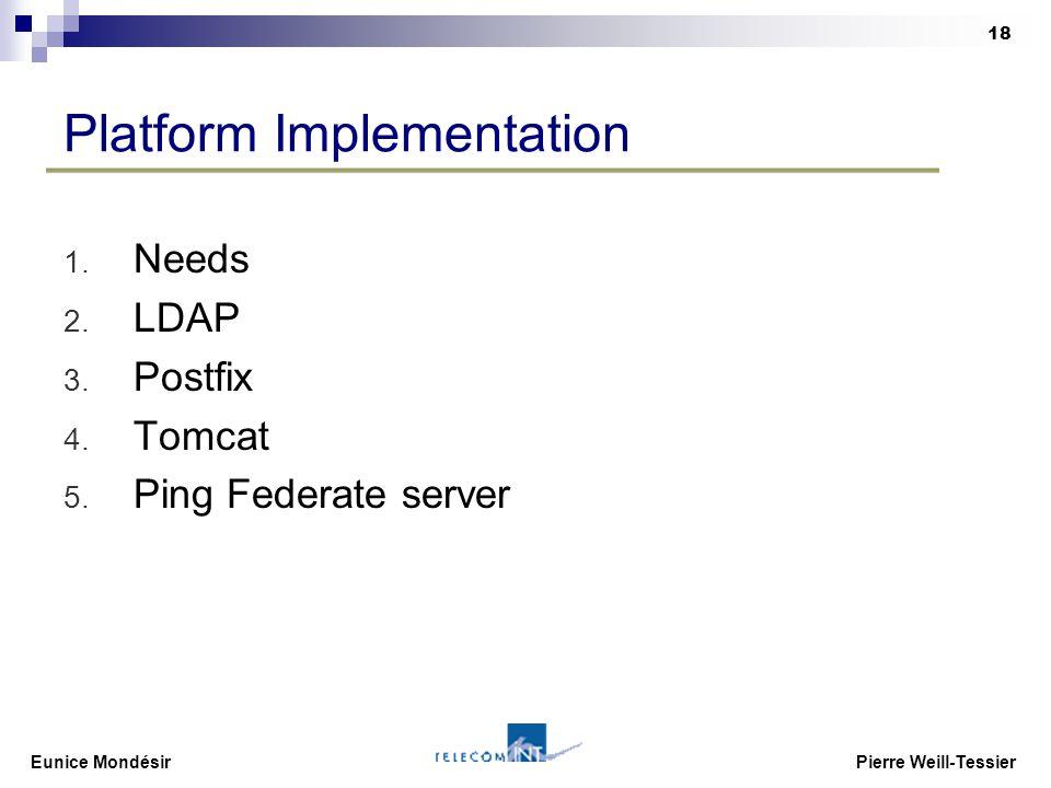 Eunice Mondésir Pierre Weill-Tessier 18 Platform Implementation 1.