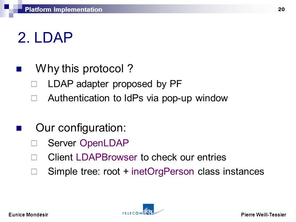 Eunice Mondésir Pierre Weill-Tessier 20 2. LDAP Why this protocol .