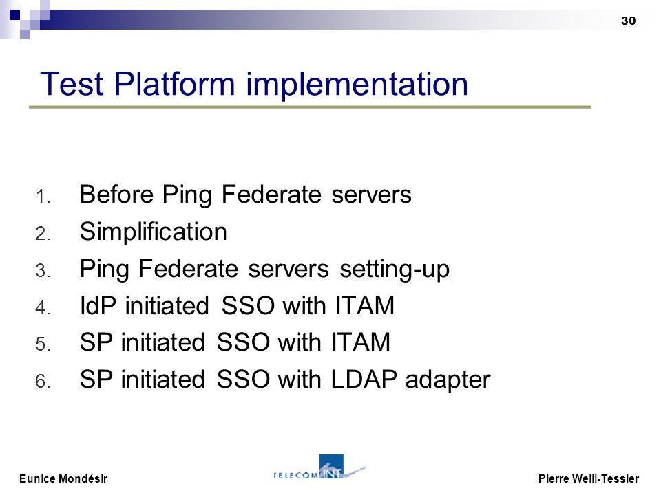 Eunice Mondésir Pierre Weill-Tessier 30 Test Platform implementation 1.