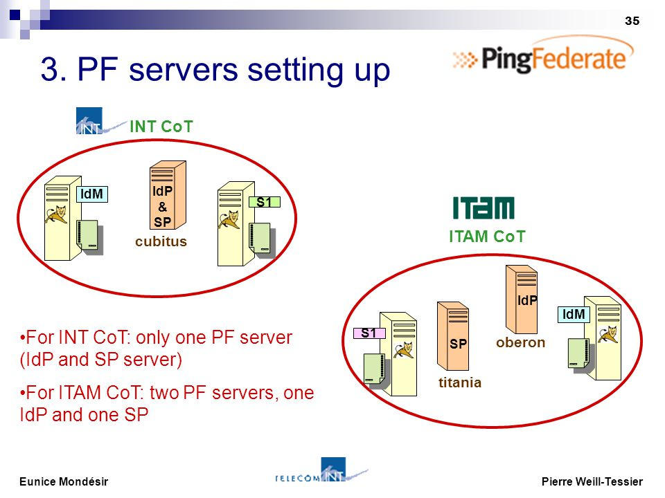 Eunice Mondésir Pierre Weill-Tessier 35 3. PF servers setting up For INT CoT: only one PF server (IdP and SP server) For ITAM CoT: two PF servers, one