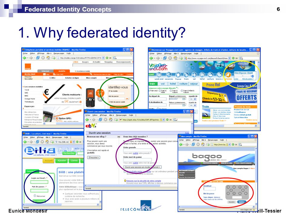 Eunice Mondésir Pierre Weill-Tessier 6 1. Why federated identity Federated Identity Concepts