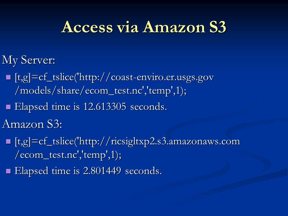 Access via Amazon S3 My Server: My Server: [t,g]=cf_tslice( http://coast-enviro.er.usgs.gov /models/share/ecom_test.nc , temp ,1); [t,g]=cf_tslice( http://coast-enviro.er.usgs.gov /models/share/ecom_test.nc , temp ,1); Elapsed time is 12.613305 seconds.