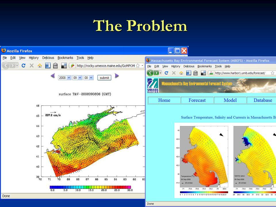 The Problem The GoMOOS Nowcast/Forecast Circulation Model (University of Maine)