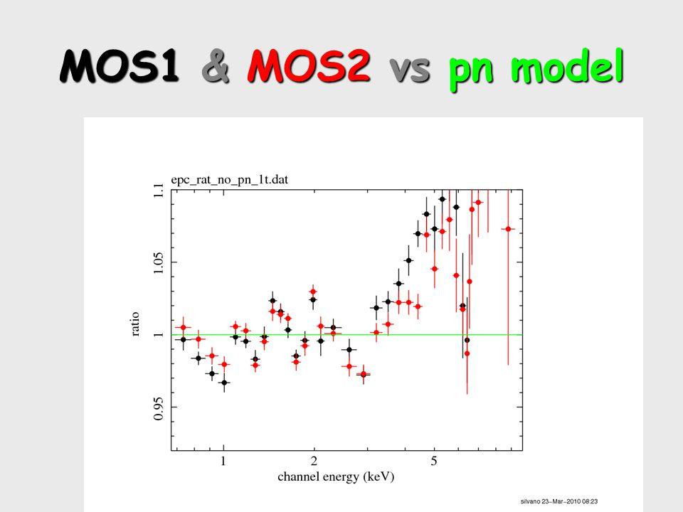 MOS1 & MOS2 vs pn model