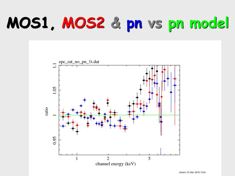 MOS1, MOS2 & pn vs pn model