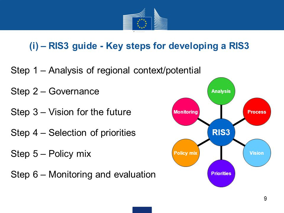 9 (i) – RIS3 guide - Key steps for developing a RIS3 Step 1 – Analysis of regional context/potential Step 2 – Governance Step 3 – Vision for the futur