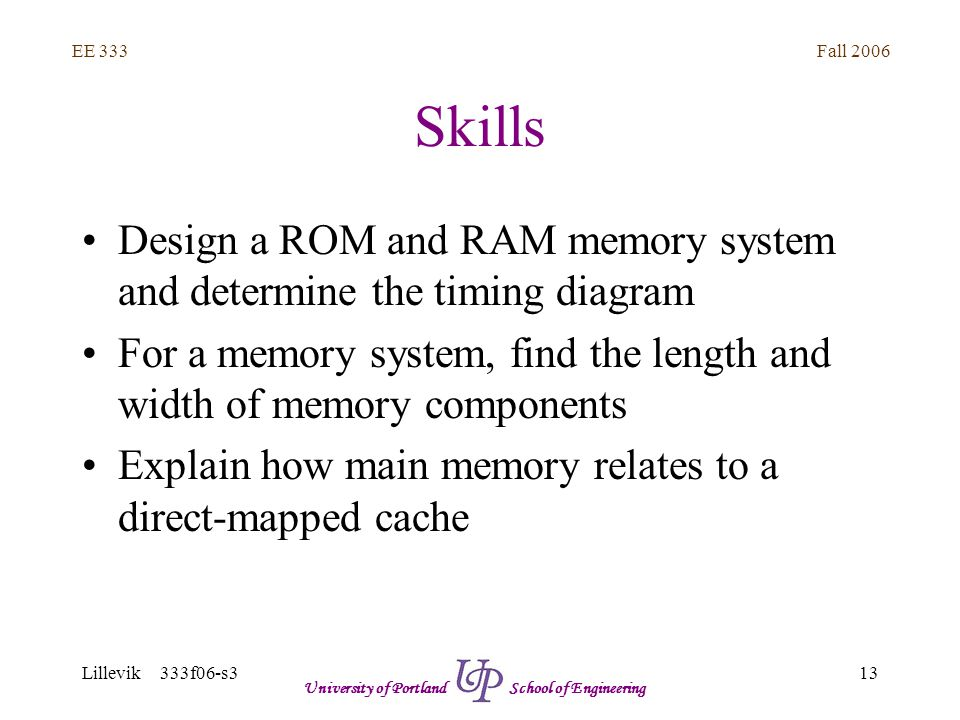 Fall 2006 13 EE 333 Lillevik 333f06-s3 University of Portland School of Engineering Skills Design a ROM and RAM memory system and determine the timing diagram For a memory system, find the length and width of memory components Explain how main memory relates to a direct-mapped cache
