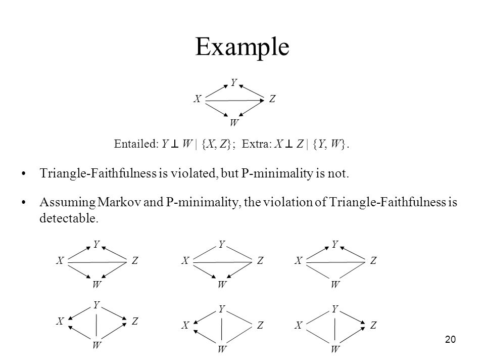 20 Example Triangle-Faithfulness is violated, but P-minimality is not. Assuming Markov and P-minimality, the violation of Triangle-Faithfulness is det
