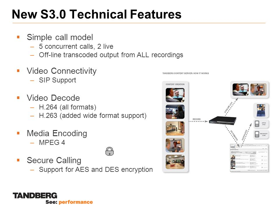 New S3.0 Technical Features  Simple call model –5 concurrent calls, 2 live –Off-line transcoded output from ALL recordings  Video Connectivity –SIP Support  Video Decode –H.264 (all formats) –H.263 (added wide format support)  Media Encoding –MPEG 4  Secure Calling –Support for AES and DES encryption