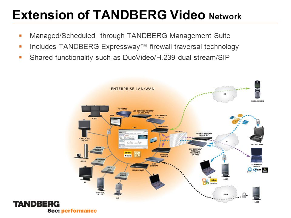 Extension of TANDBERG Video Network  Managed/Scheduled through TANDBERG Management Suite  Includes TANDBERG Expressway™ firewall traversal technology  Shared functionality such as DuoVideo/H.239 dual stream/SIP