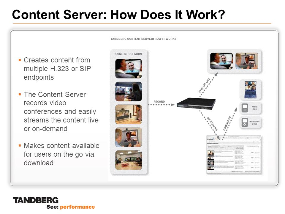 Content Server: How Does It Work.