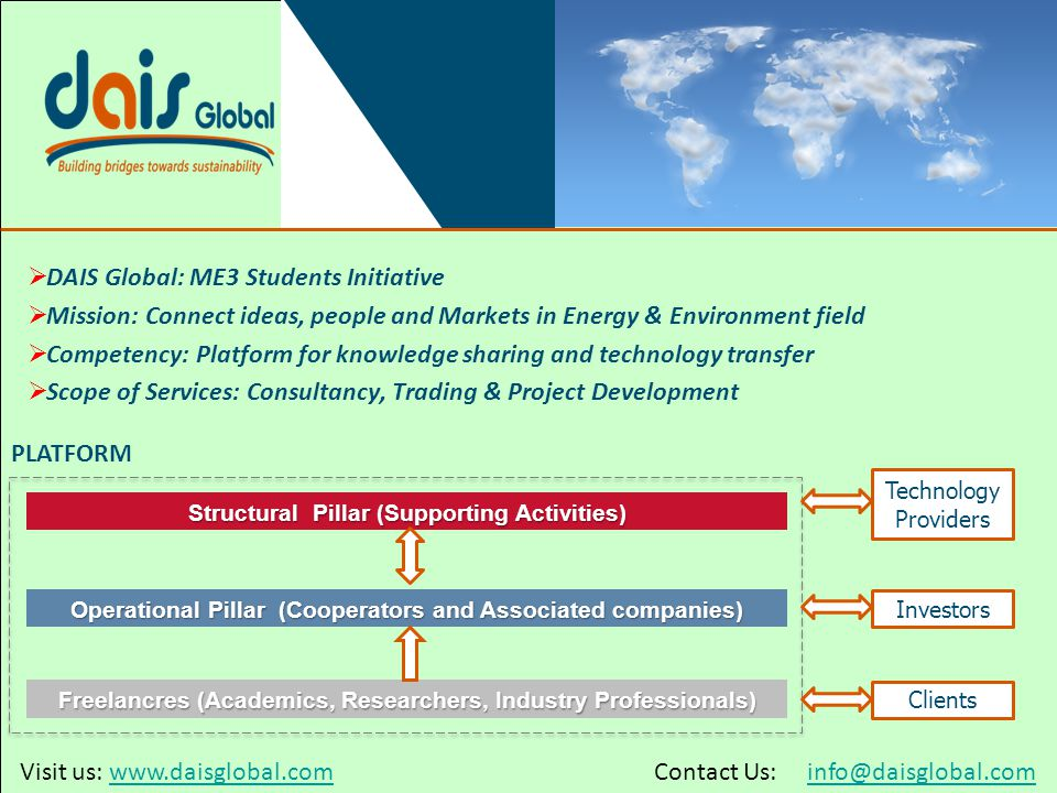 29  DAIS Global: ME3 Students Initiative  Mission: Connect ideas, people and Markets in Energy & Environment field  Competency: Platform for knowledge sharing and technology transfer  Scope of Services: Consultancy, Trading & Project Development Visit us: www.daisglobal.com Contact Us: info@daisglobal.comwww.daisglobal.cominfo@daisglobal.com Structural Pillar (Supporting Activities) Freelancres (Academics, Researchers, Industry Professionals) Technology Providers Operational Pillar (Cooperators and Associated companies) PLATFORM Investors Clients