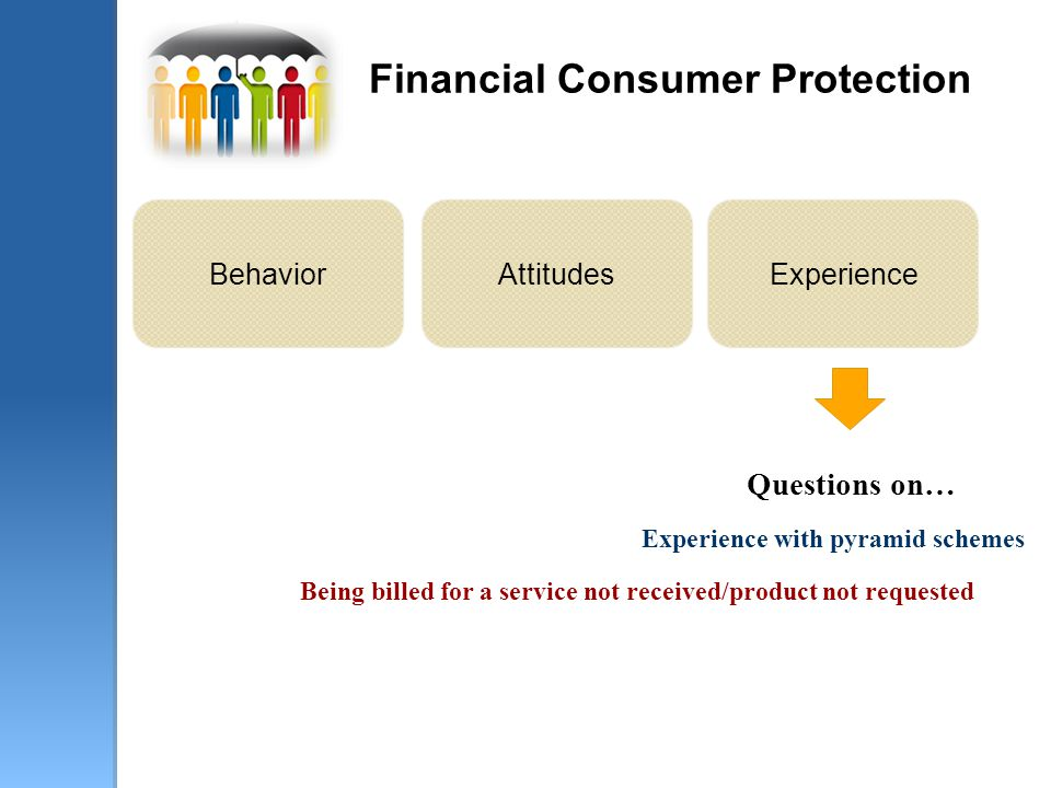 Financial Consumer Protection BehaviorExperienceAttitudes Questions on… Experience with pyramid schemes Being billed for a service not received/produc