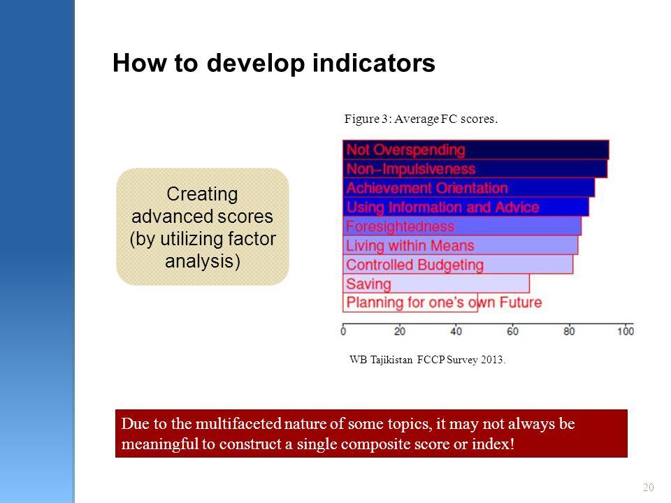 20 How to develop indicators WB Tajikistan FCCP Survey 2013. Creating advanced scores (by utilizing factor analysis) Figure 3: Average FC scores. Due