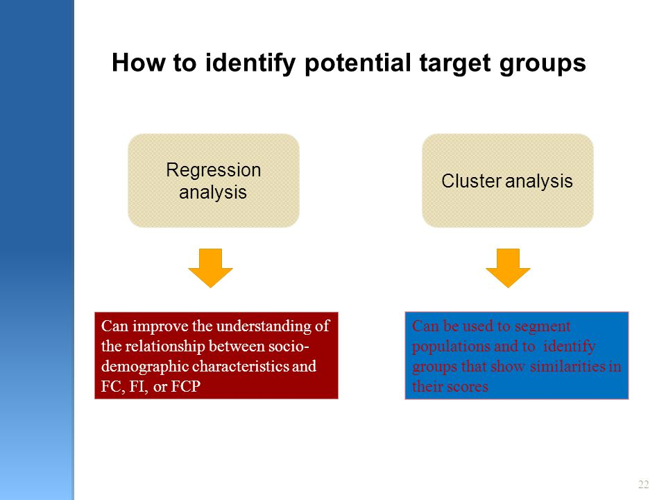 22 How to identify potential target groups Regression analysis Cluster analysis Can improve the understanding of the relationship between socio- demographic characteristics and FC, FI, or FCP Can be used to segment populations and to identify groups that show similarities in their scores
