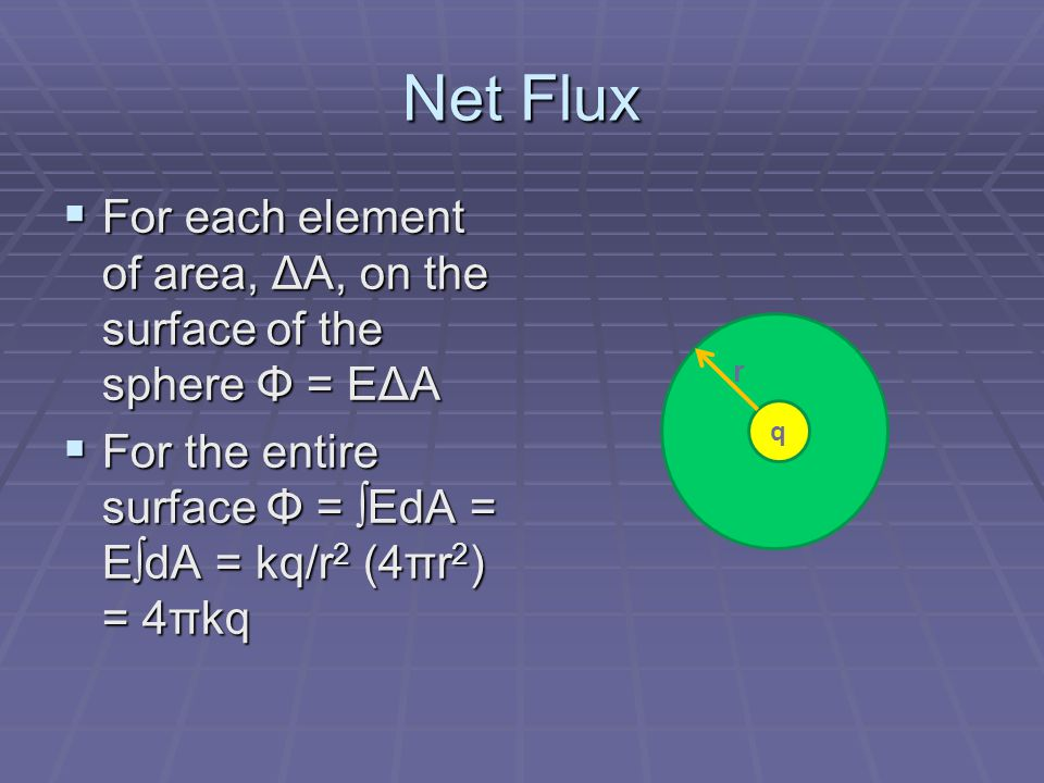Net Flux  For each element of area, ΔA, on the surface of the sphere Φ = EΔA  For the entire surface Φ = ∫EdA = E∫dA = kq/r 2 (4πr 2 ) = 4πkq q r