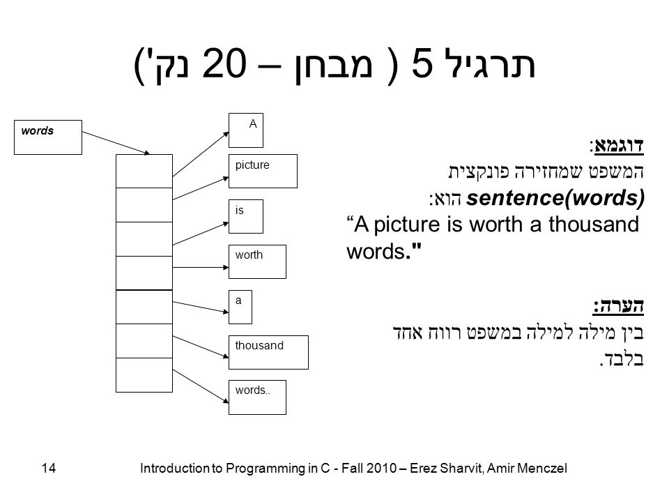 14 Introduction to Programming in C - Fall 2010 – Erez Sharvit, Amir Menczel תרגיל 5 ( מבחן – 20 נק ) picture is worth a thousand words..