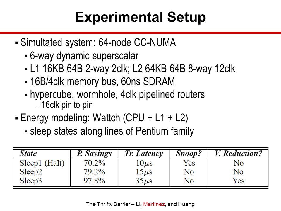 The Thrifty Barrier – Li, Martínez, and Huang Experimental Setup  Simultated system: 64-node CC-NUMA 6-way dynamic superscalar L1 16KB 64B 2-way 2clk; L2 64KB 64B 8-way 12clk 16B/4clk memory bus, 60ns SDRAM hypercube, wormhole, 4clk pipelined routers – 16clk pin to pin  Energy modeling: Wattch (CPU + L1 + L2) sleep states along lines of Pentium family