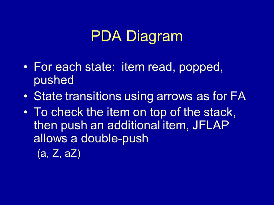 PDA Diagram for a n b n This PDA requires n≥1. (How can we make it accept n=0?)