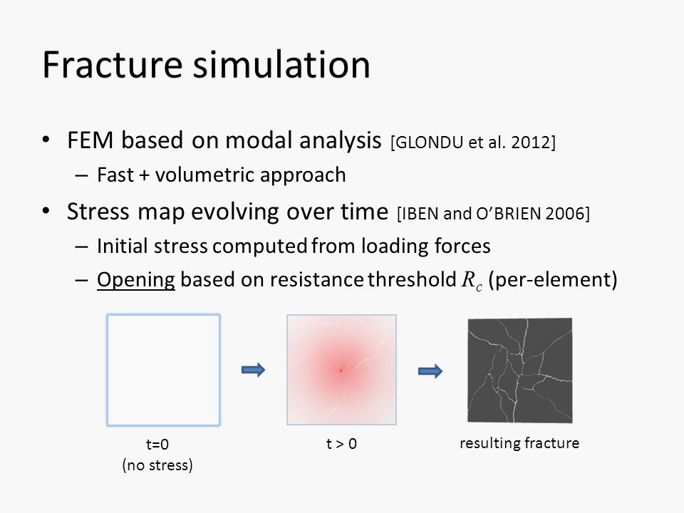 Fracture simulation FEM based on modal analysis [GLONDU et al.